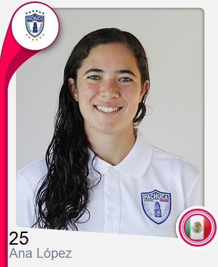 Ana Paola López Yrigoyen