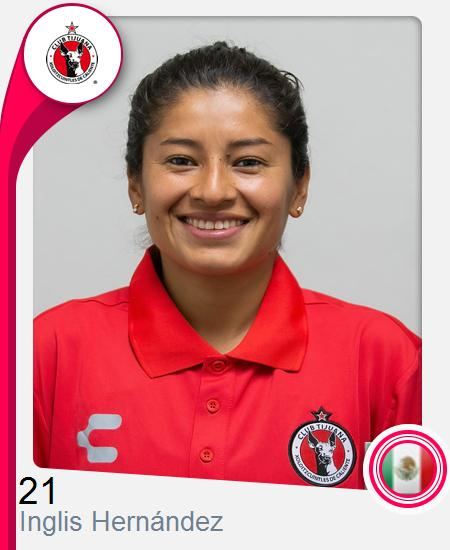 Inglis Yoana Hernández Toledo
