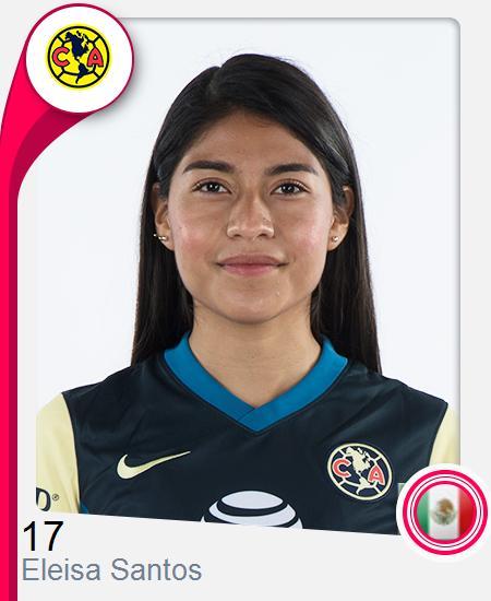 Eleisa Santos Reyes