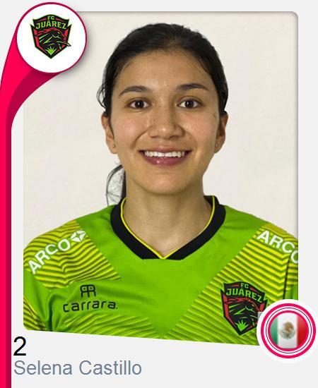 Selena Castillo