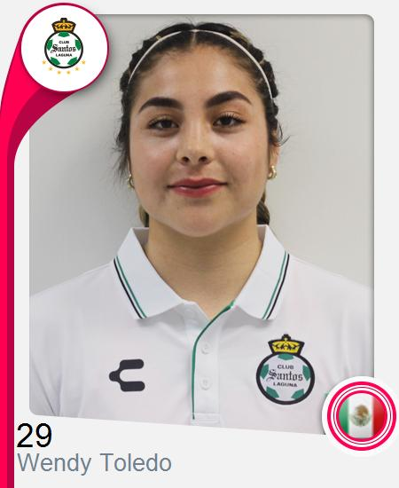 Wendy Estefani Toledo Barroso