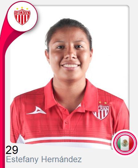 Estefany Elizabeth Hernández Ramírez