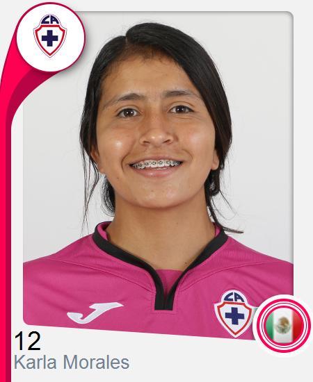 Karla Patricia Morales Ramírez