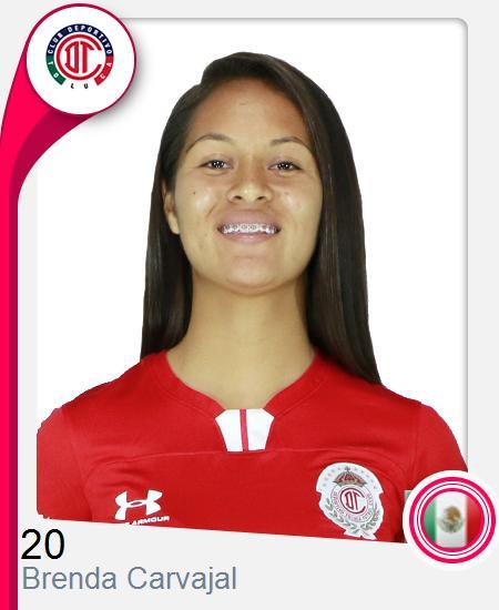 Brenda Nayeli Carvajal González