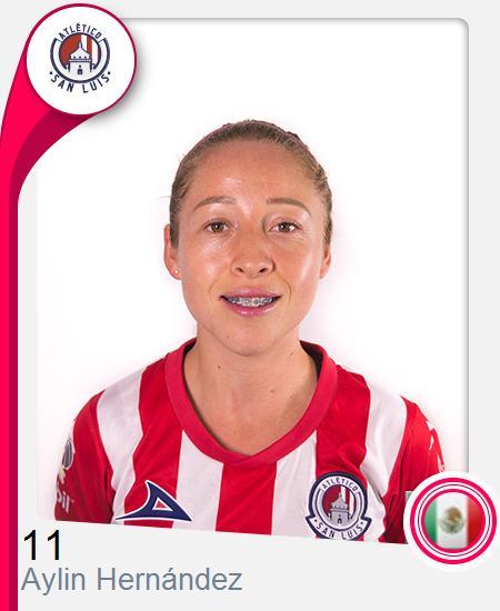 Aylin Hernández Mendoza