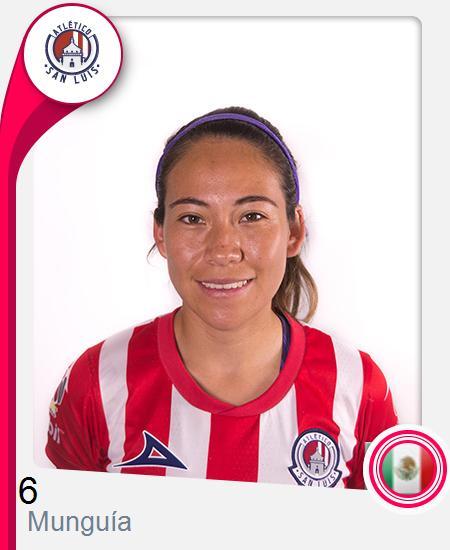 Nayeli Munguía Morales