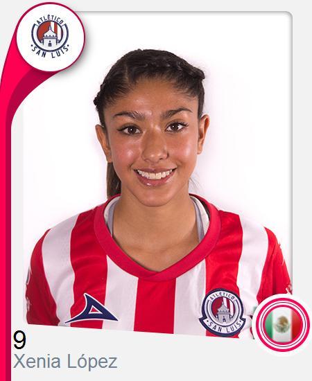 Xenia Tais López Medina