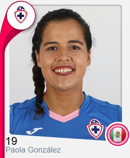 Paola González González