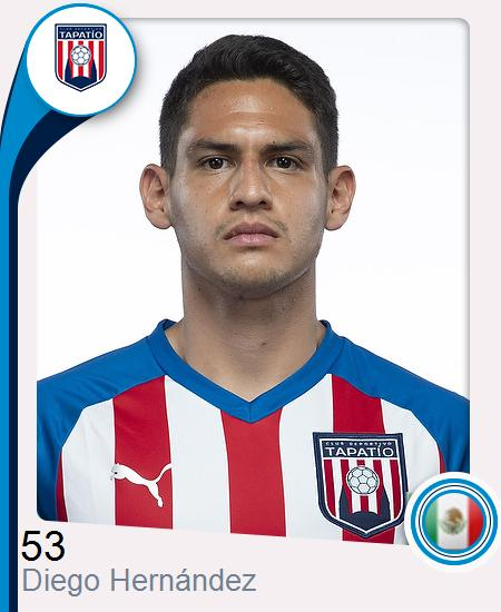 Diego Hernández Jiménez