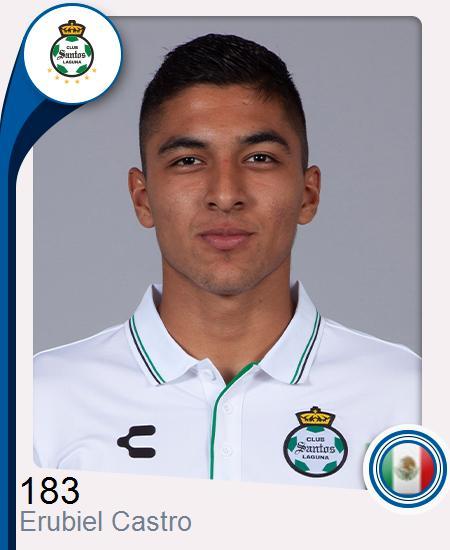 Erubiel Castro Martínez