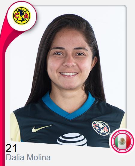 Dalia Isabel Molina Chuela