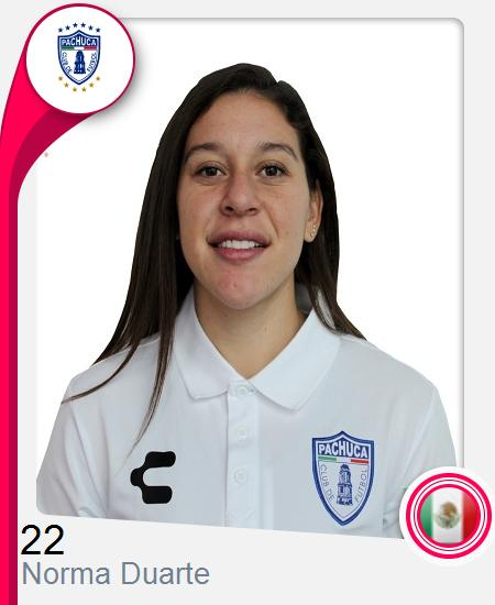 Norma Luz Irene Duarte Palafox