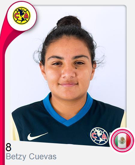 Betzy Casandra Cuevas Araujo