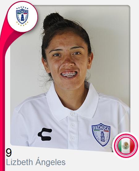 Lizbeth Ángeles Mercado