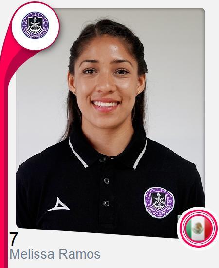 Melisa Alejandra Ramos Pérez