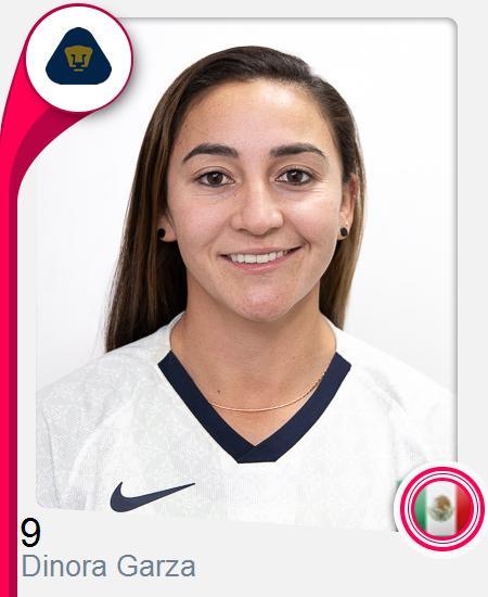 Dinora Lizeth Garza Rodríguez