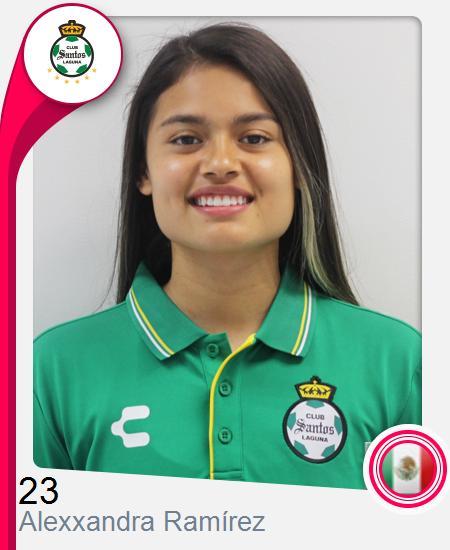 Alexxandra Ramírez Flores