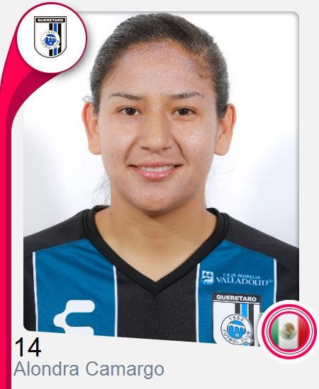 Alondra Karime Camargo Aguilar