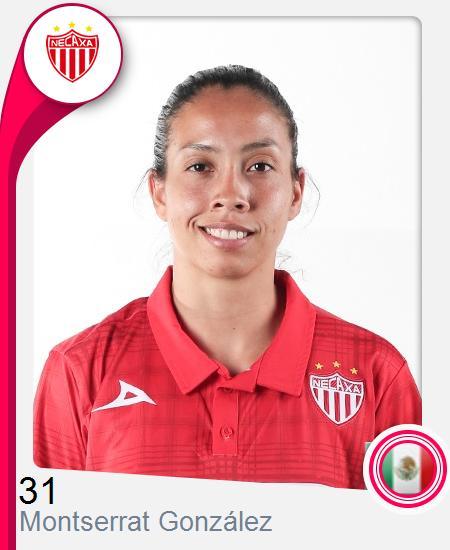 Montserrat González Sánchez