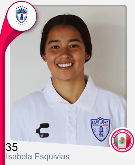 Isabela Esquivias Liceaga