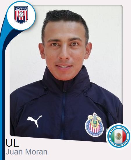 Juan José Moran Gutiérrez