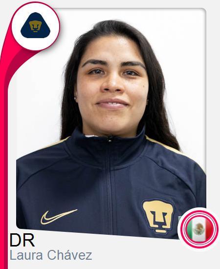 Laura Adriana Chávez Martínez