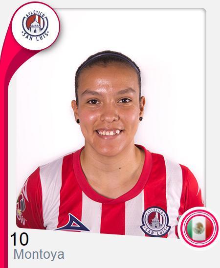 Paola Andrea Montoya Torres