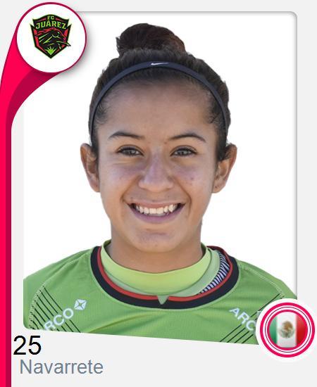 Dayana Navarrete Muñoz