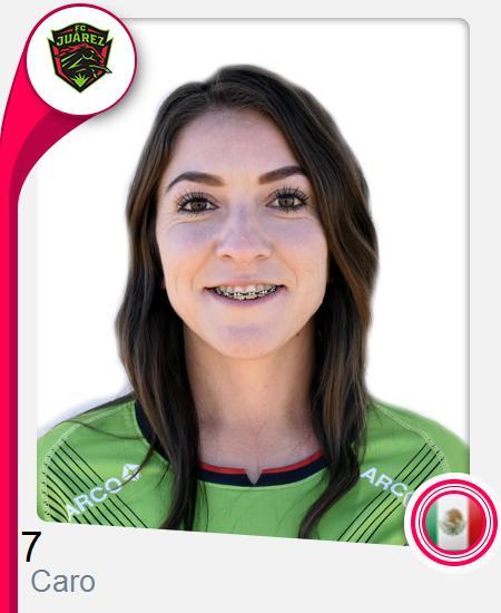 Cindy Guadalupe Caro López