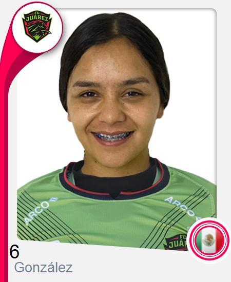 Carmen Angelica González Esparza