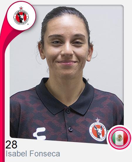 Isabel Cristina Fonseca Camacho