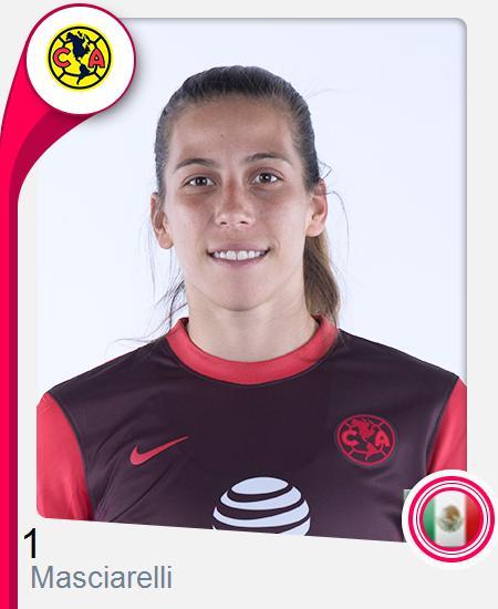 Renata Masciarelli Orozco