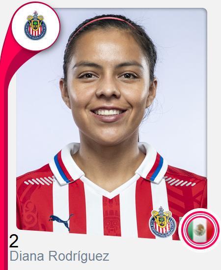 Diana Jaqueline Rodríguez Carrillo