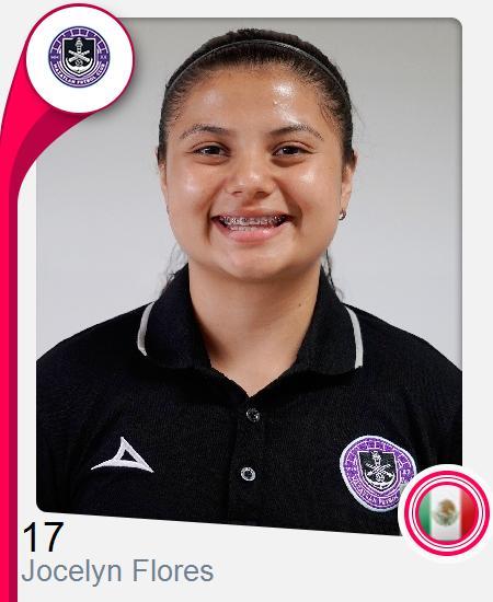 Jocelyn Atzimba Flores González