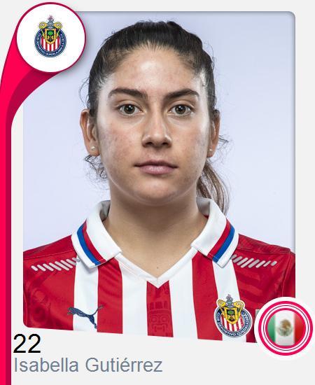 Isabella Gutiérrez Alfaro