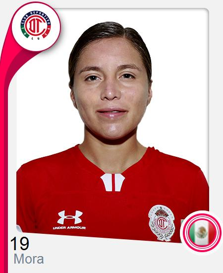 Yuliana Marlene Mora Ruiz