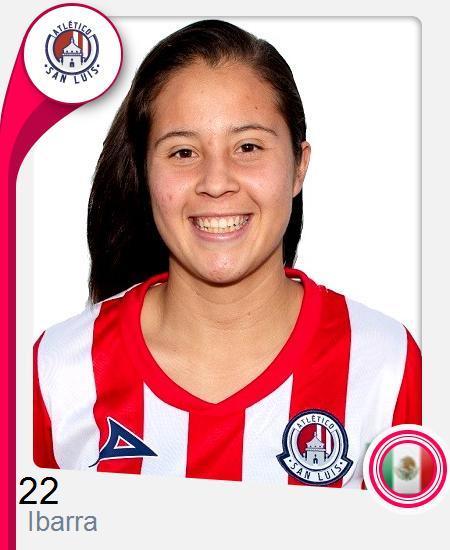 Andrea América Ibarra Castillo
