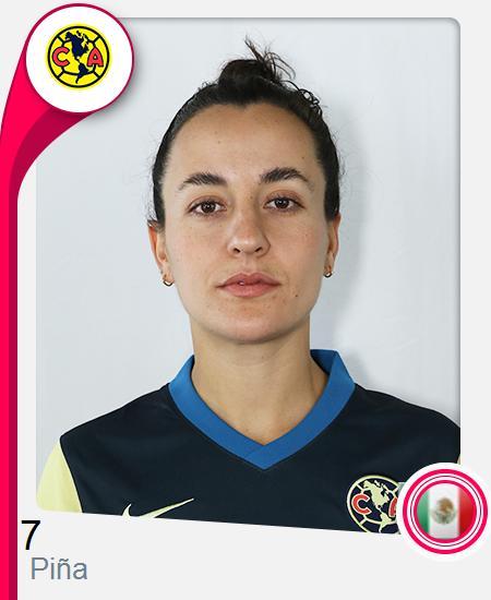 María Fernanda Piña Gómez