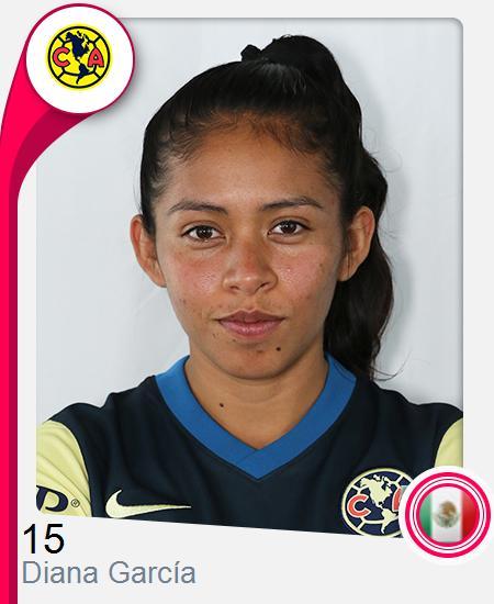 Diana Laura García Salgado