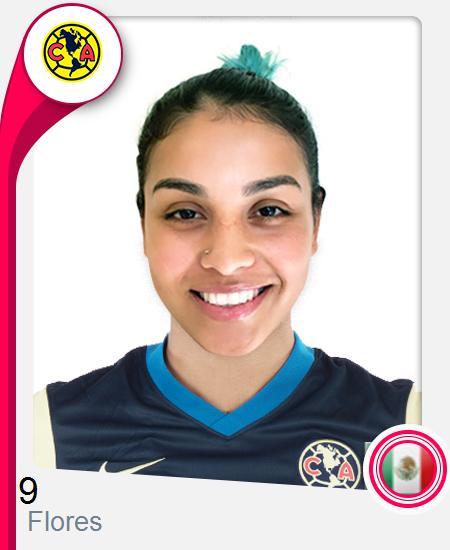 Daniela Frank Flores Cortés