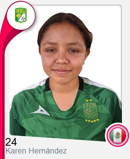 Karen Del Rocio Hernández Hernández