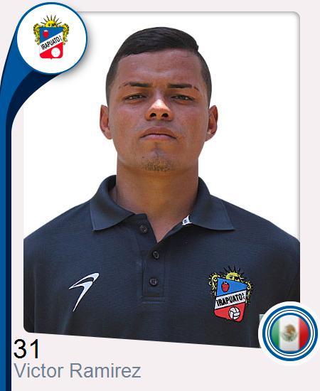 Victor Alonso Ramirez Perez