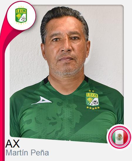 Martín Cesar Peña Orozco