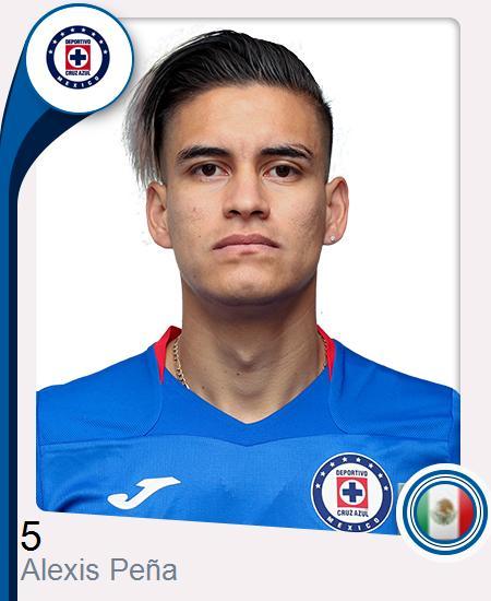 Alexis Francisco Peña López