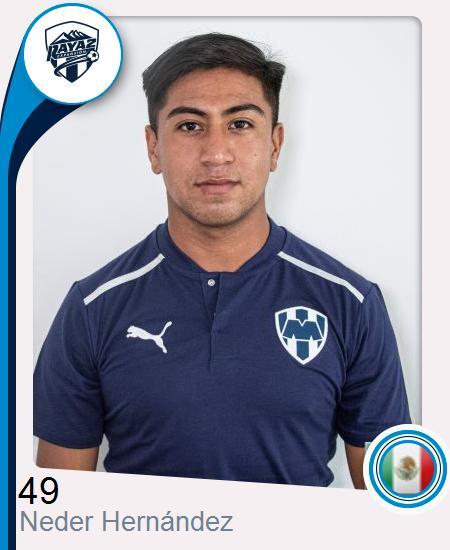 Neder Kaleth Hernández Medina