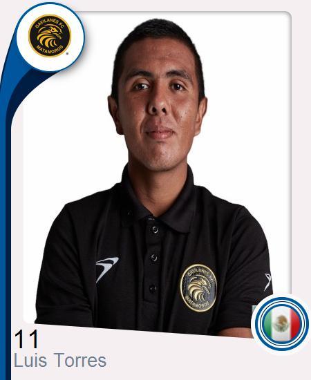 Luis Alberto Torres Cendejas