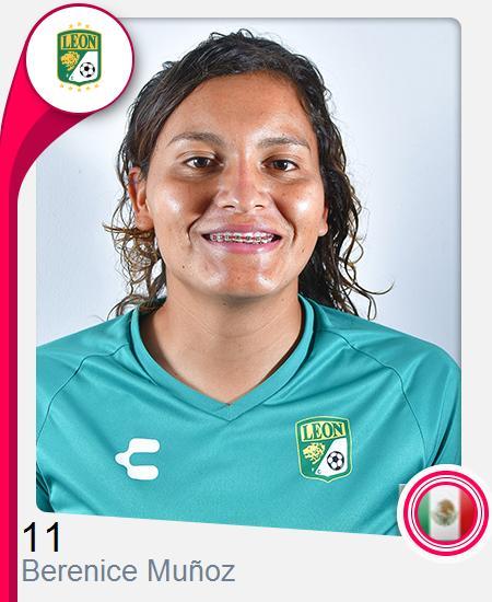 Berenice Muñoz Gerardo