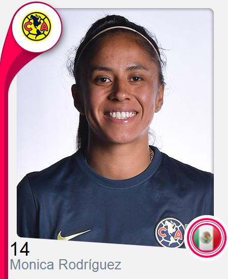 Mónica Rodríguez Guzmán