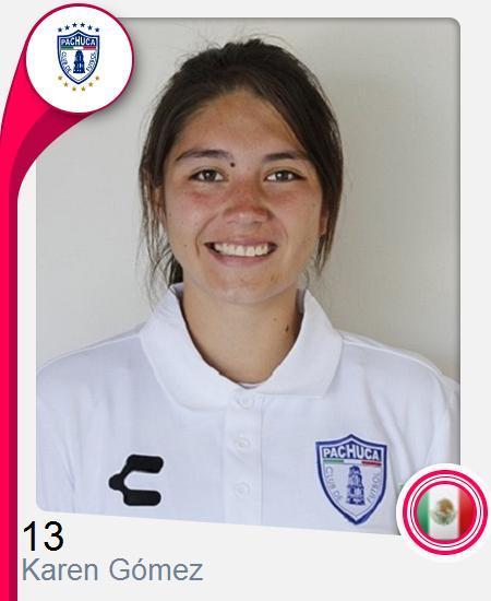 Karen Itzayana Gómez Torres