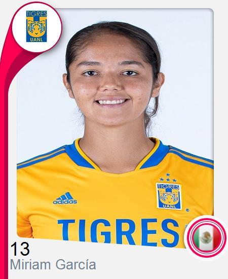Miriam Vanessa García Muñoz